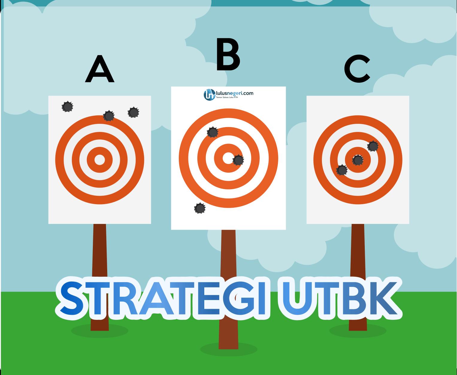 """Strategi """"Nembak"""" di UTBK"""